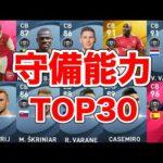 守備能力TOP30!2021の1位はあの選手【ウイイレアプリ2021】