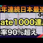 【ウイイレ2021】3年連続最速RATE1000が勝ち方教えます!コンセプトは〇〇が最強!