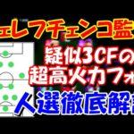 【新擬似3CF】イゴールチェレフチェンコ監督の人選解説!【ウイイレアプリ2021】