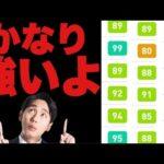 【凄い】カズ&タケが環境トップ級で登場!!CSガチャも神メンツ!!アプリ&PS4ガチャ【ウイイレ2021】